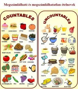 Megszámlálható és megszámlálhatatlan ételnevek az angolban
