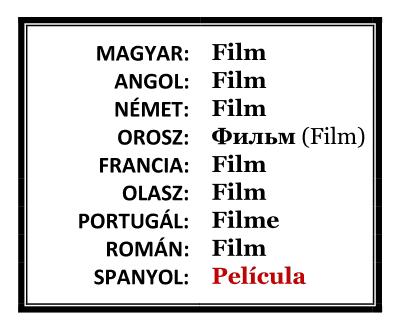film - azonos szavak több nyelvben