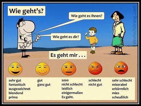 Wie geht es - német témakörök - Krankheit, Gesundheitswesen