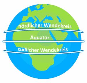 Die Welt: Die Wendekreise-1