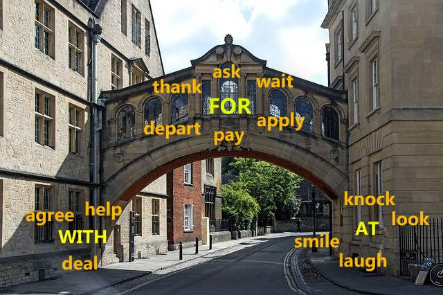 Angol igevonzatok Sóhajok hídja Oxfordban