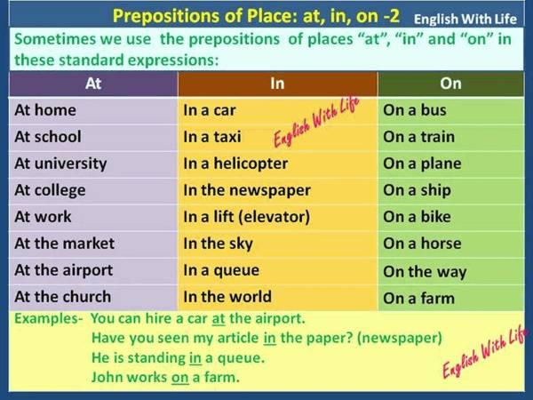 angol elöljárószók