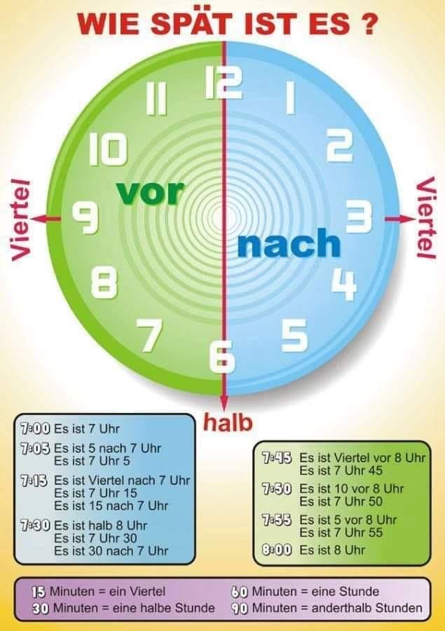 Die Uhrzeit német